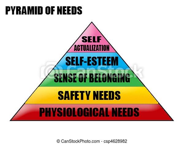 Pyramid of needs - csp4628982