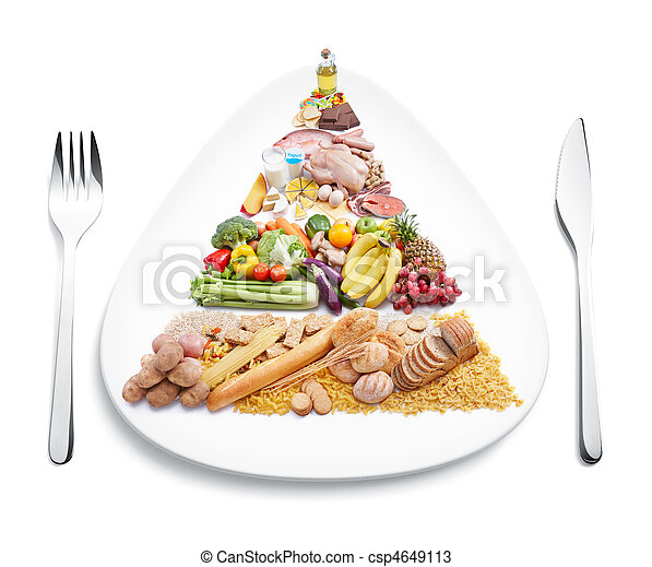 food pyramid on plate - csp4649113