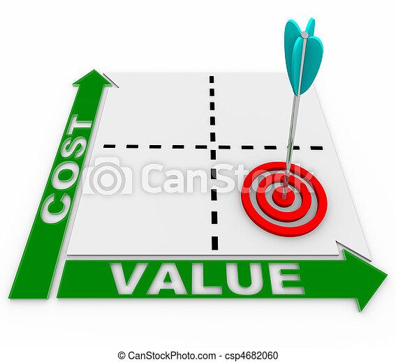 Cost Value Matrix - Arrow and Target - csp4682060