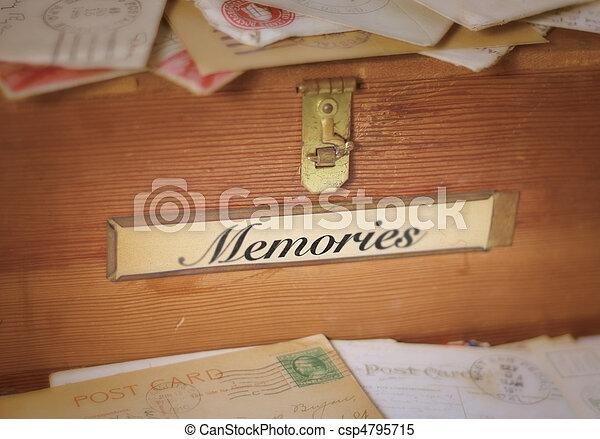 Fading Memories - csp4795715