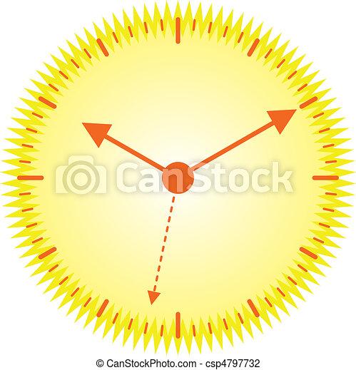 Ten past ten on a radiant yellow sunny clock, vector eps10 - csp4797732