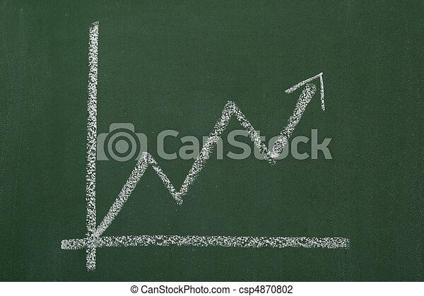 blackboard business chart - csp4870802