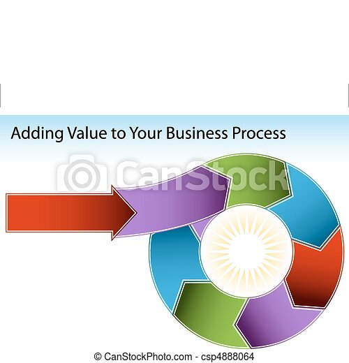 Adding Value To Business Chart - csp4888064