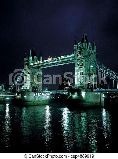 Journey to England - csp4889919