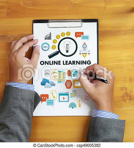 ONLINE LEARNING Connectivity Technology Coaching online Skills Teach Digital Online Internet