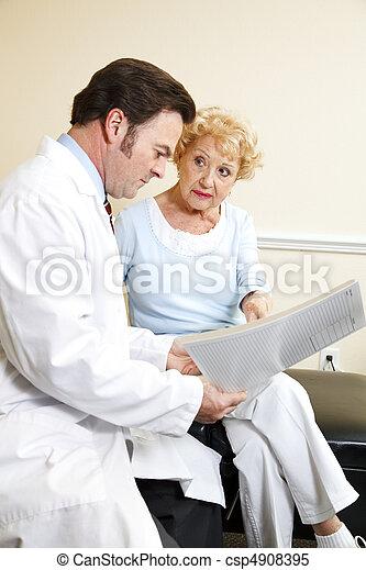 Chiropractor Reviews Medical History - csp4908395