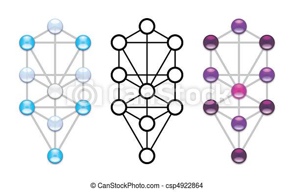 'Arbor Sephiroth' Qabbalistic Tree of Life - csp4922864