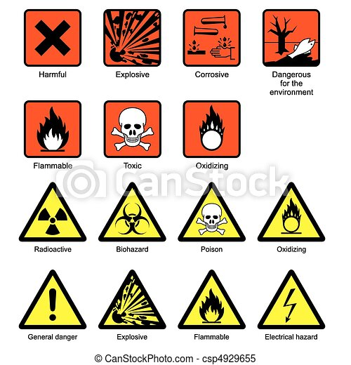 Science Laboratory Safety Signs - csp4929655