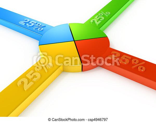 Equal Partnership  - csp4946797
