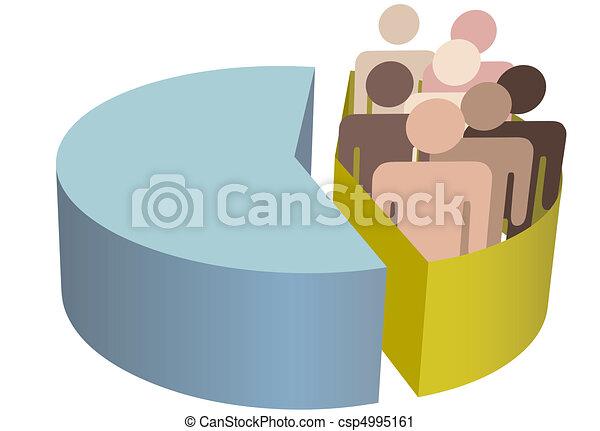 Minority people group population pie chart - csp4995161