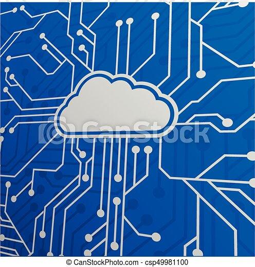 Cloud Computing Circuit - csp49981100