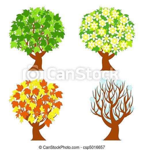 Illustrations vectoris es de quatre saisons arbres vecteur illustration de les - Taille citronnier 4 saisons ...