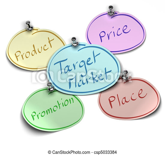 notes where it's written target market, product, price, place and promotion fixed over a white background with pushpin - csp5033384