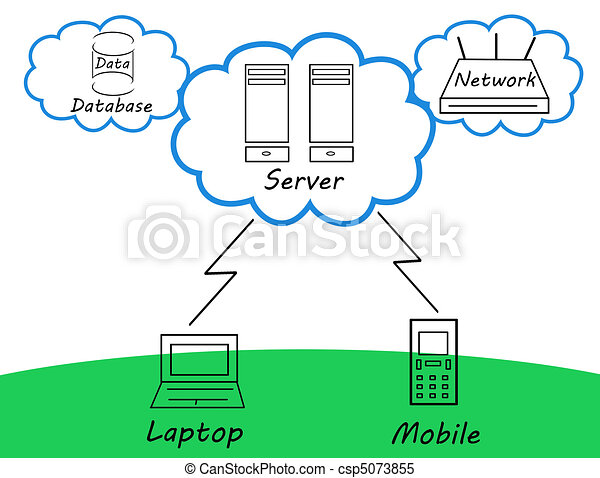 Cloud computing - csp5073855