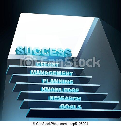 steps of success - csp5106991