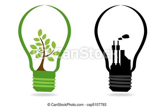 environmental comparison - csp5107793