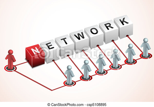 networking - csp5108895