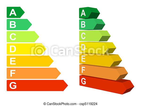 Energy efficiency rating - csp5119224