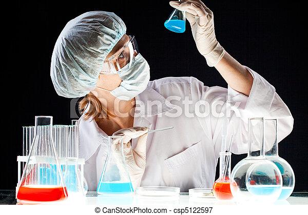 Biochemical investigation - csp5122597