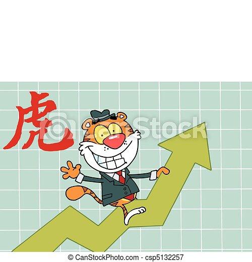Business Tiger On A Profit Arrow - csp5132257