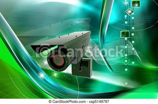 Security camera  - csp5149797