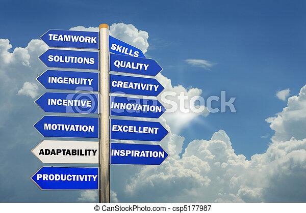 Management directions - csp5177987