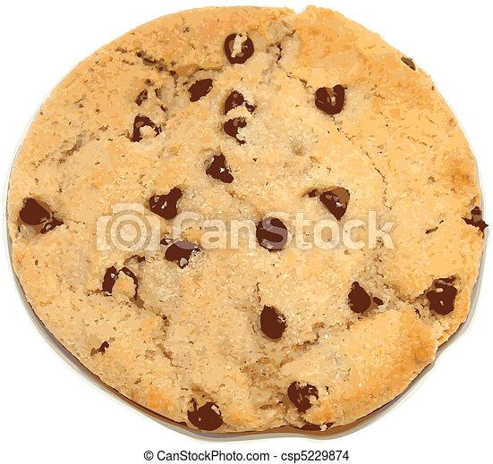 Chocolate Chip Cookies Svenska