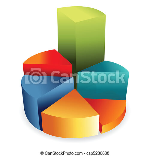 pie chart - csp5230638