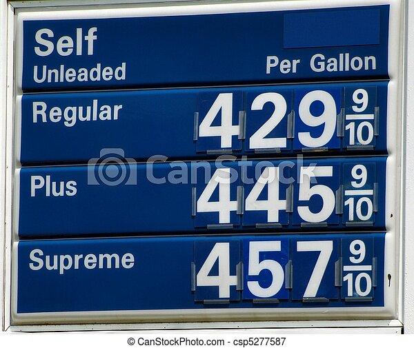 High Gas Prices - csp5277587