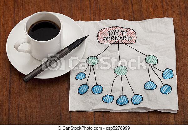 pay it forward - csp5278999