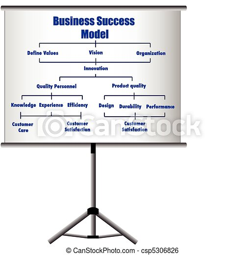 Business presentation - csp5306826
