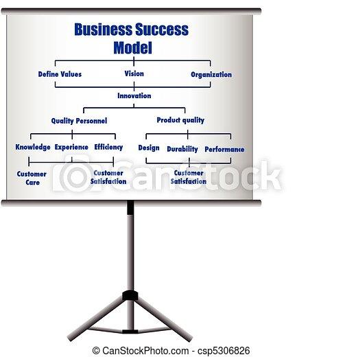 Business presentation - csp5306826