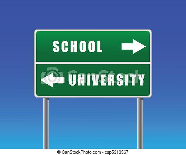 Roadsign school university. - csp5313367