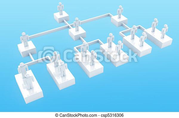 organization chart - csp5316306