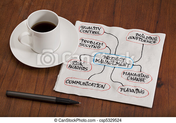 project management concept - napkin doodle - csp5329524