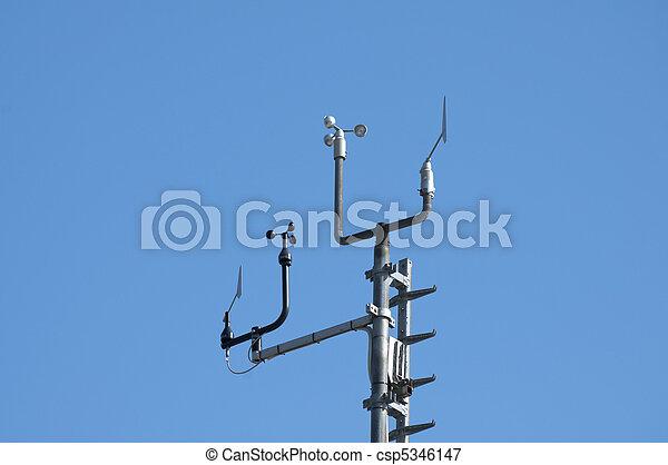wind sensors - csp5346147