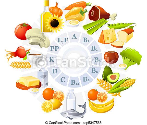 Table of vitamins - csp5347566