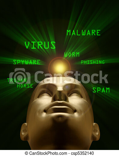 Mannequin head in a vortex of cyber attack terms - csp5352140