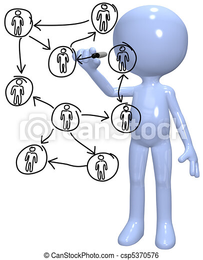 Human resources manager diagrams people network - csp5370576