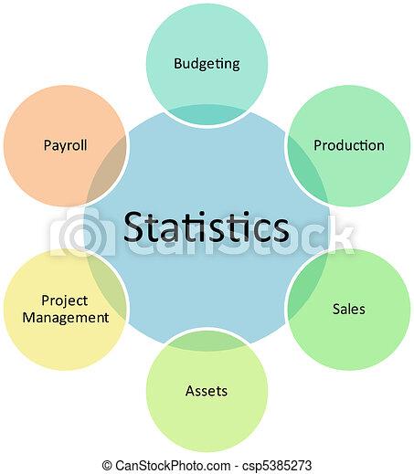 Statistics business diagram - csp5385273
