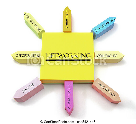 Networking Concept on Arranged Sticky Notes - csp5421448