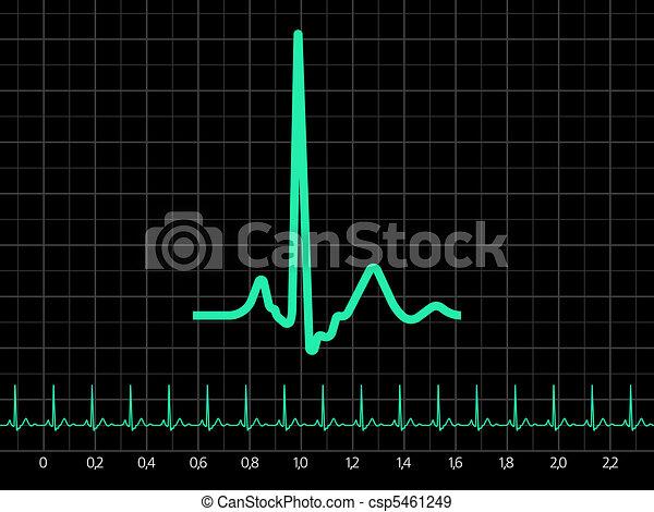 Electrocardiogram (EKG). EPS 8 - csp5461249