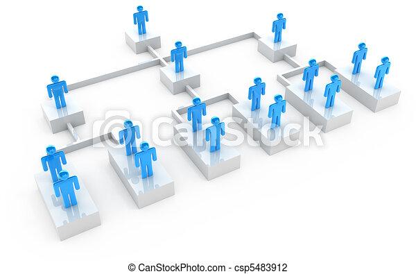Business organization chart - csp5483912