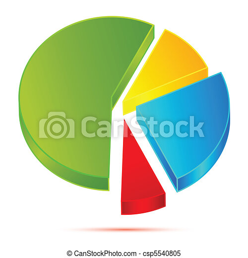 Pie Chart - csp5540805