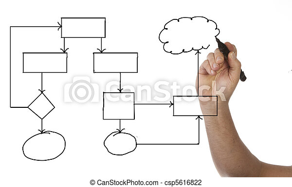business plan or concept - csp5616822