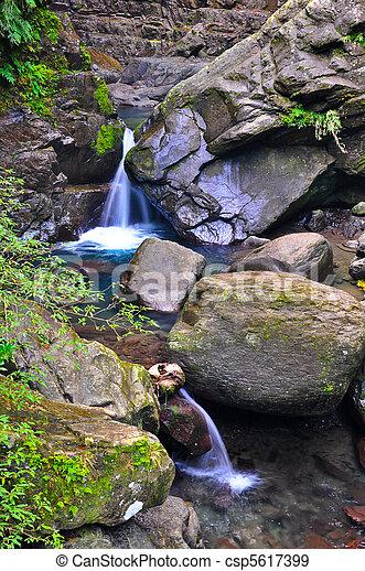 waterfalls - csp5617399