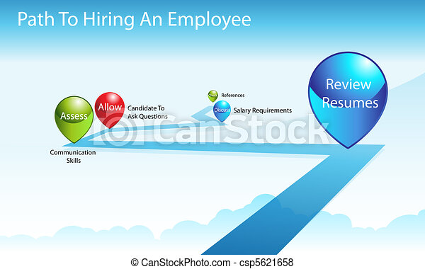 Path To Hiring An Employee - csp5621658