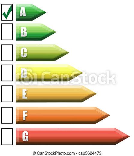 Energy rating graph - csp5624473