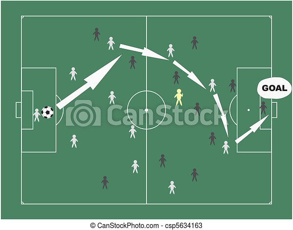 football strategy - csp5634163