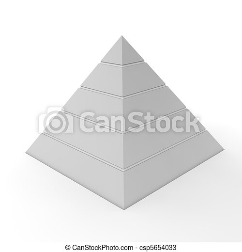 Plain Pyramid Chart - Five Levels - csp5654033